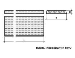 Плиты перекрытия до 4м ПНО 8-16-12