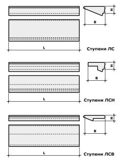 Лестничные ступени ЛС-12-17