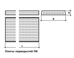 Плиты перекрытия до 4м ПК 16-12-8