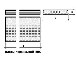 Плиты перекрытия до 4м ППС (ПБ) 16-12-8