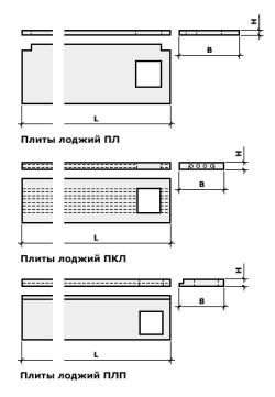 Плиты лоджий ПБК 27-12-5
